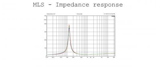 MLS impedance